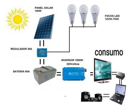 Panel Solar Completo 1000w Inversor Regulador Y Bateria